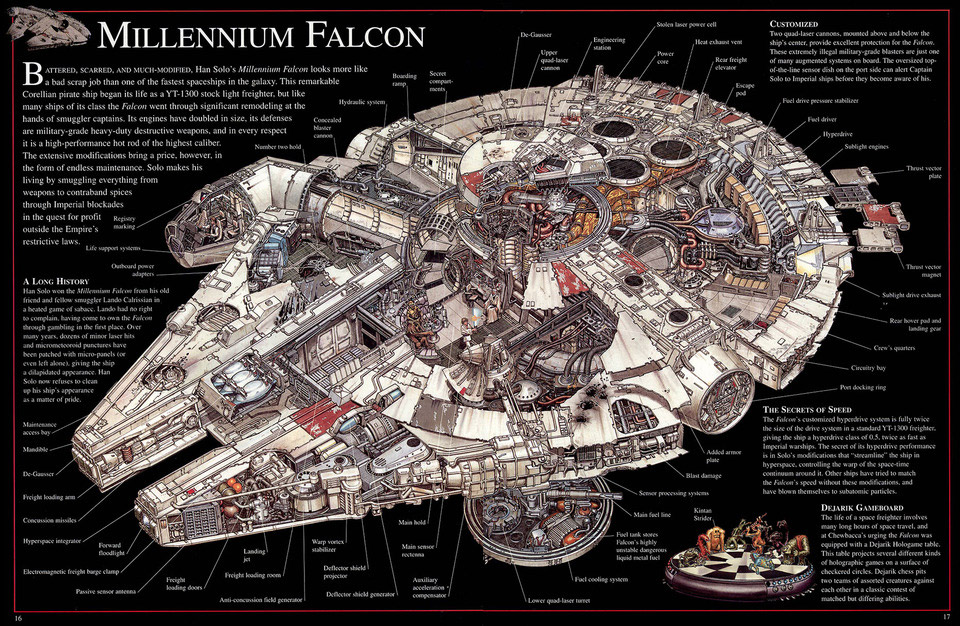 Millennium Falcon Open Source Project