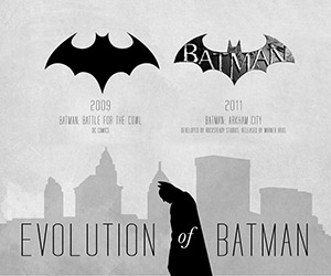 The Evolution of the Batman Logo: 1940 – 2012