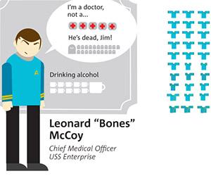 Star Trek Original Series Infographic