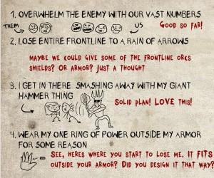 A Lowly Orc Critiques Sauron's Battle Plan