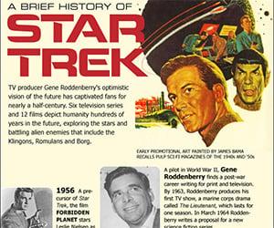Infographic: The Evolution of Star Trek