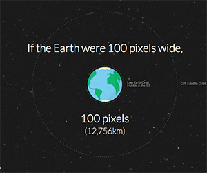 Just How Far is Mars from Earth?