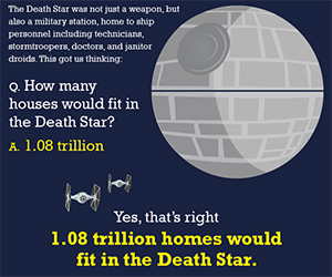 Just How Big is the Death Star?