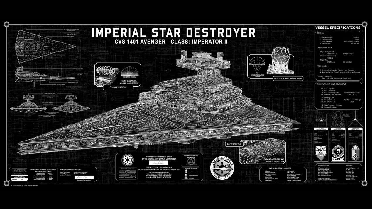 Star Wars Imperial Star Destroyer Spec Plate