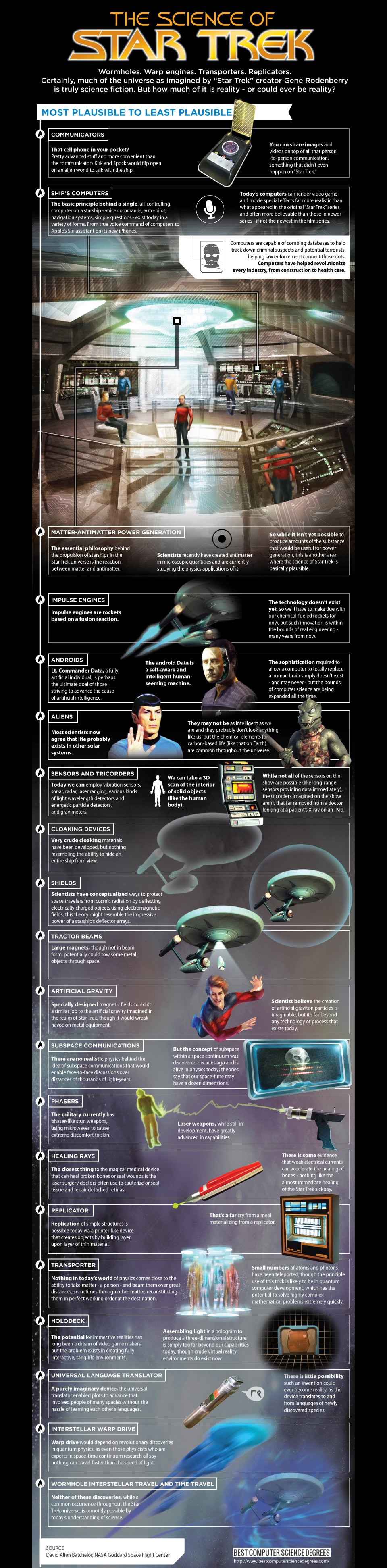 The Science of Star Trek: Antimatter to Wormholes