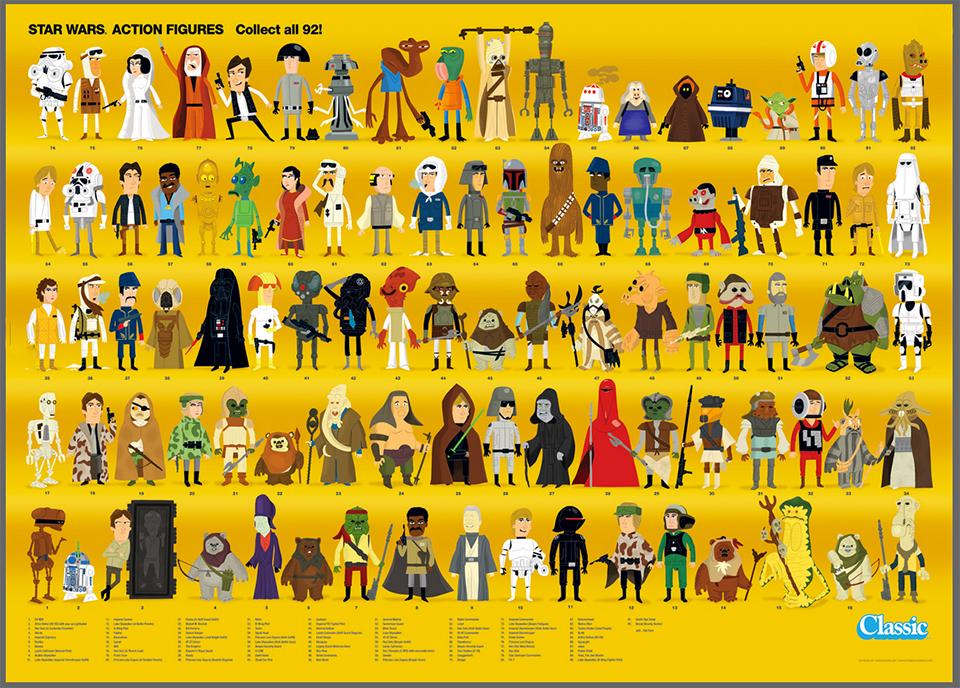 Star Wars Action Figure Compendium Poster