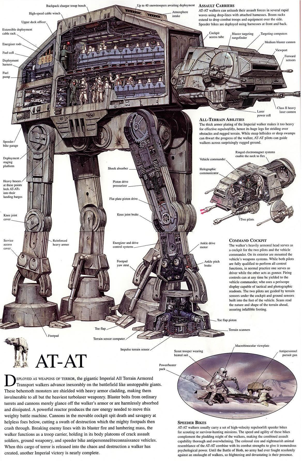 Star Wars Imperial AT-AT Deconstructed