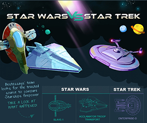 compare and contrast star wars vs star trek Star trek vs star wars  why star trek has already lost, just look at the vote  comparison  can the longevity and originality of star trek hold up in contrast.