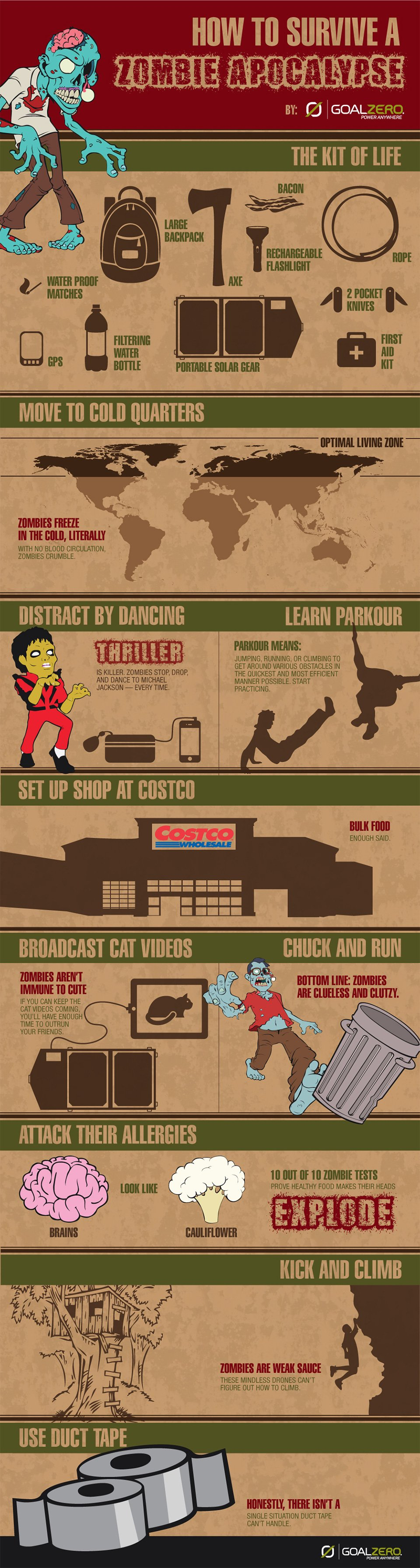 Infographic: How to Survive a Zombie Apocalypse