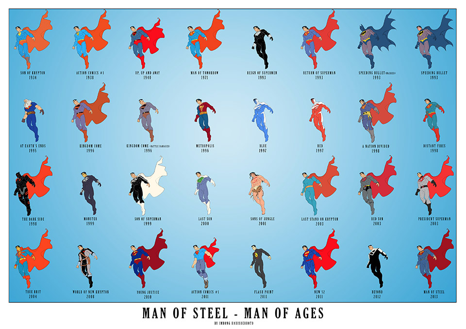 Man of Steel – Man of Ages Character Art