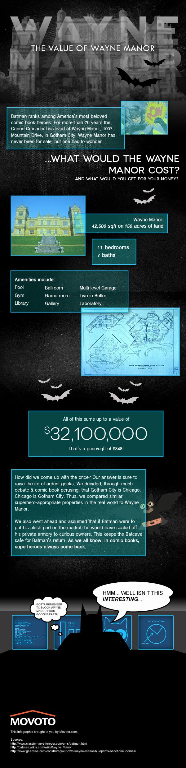 Batman's Wayne Manor Valued at $32 Millon