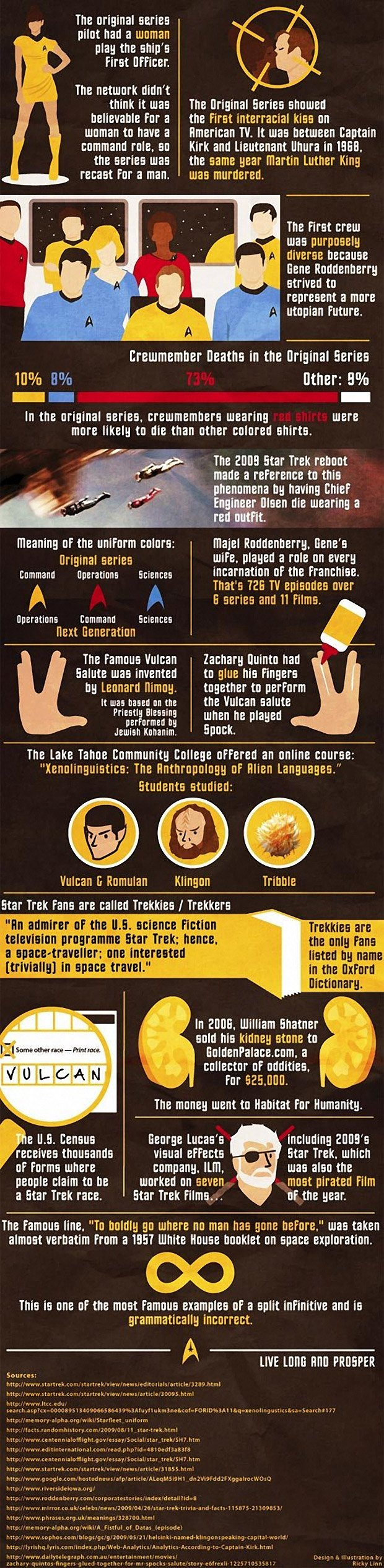 Infographic: 15 Unknown Facts About Star Trek