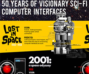 50 Years of Visionary Sci-Fi Computer Interfaces