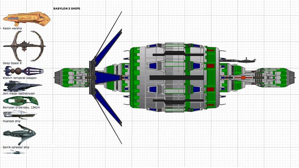 Massive Comparison of Spaceship Sizes
