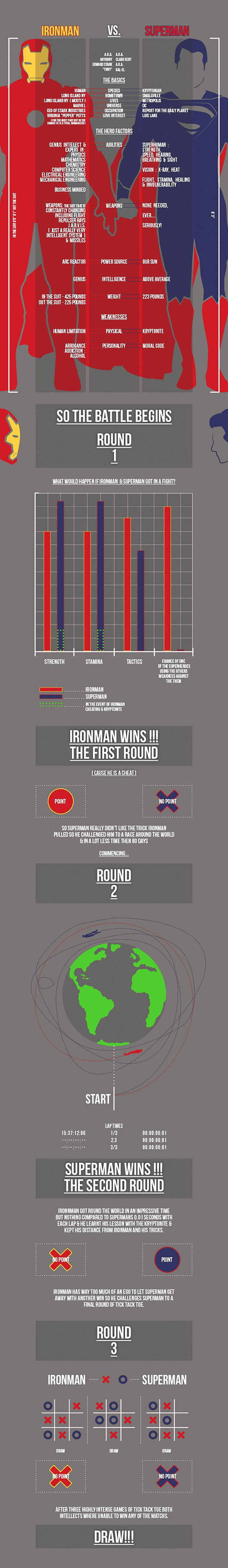 Three Round Battle: Iron Man v. Superman