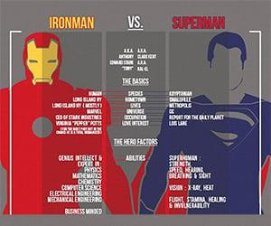 Three Round Battle: Iron Man v. Superman