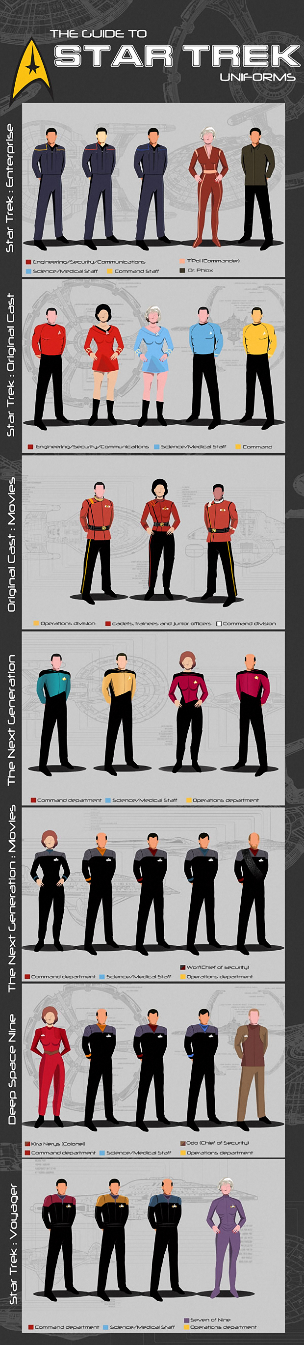 Graphic Guide to Star Trek Uniforms