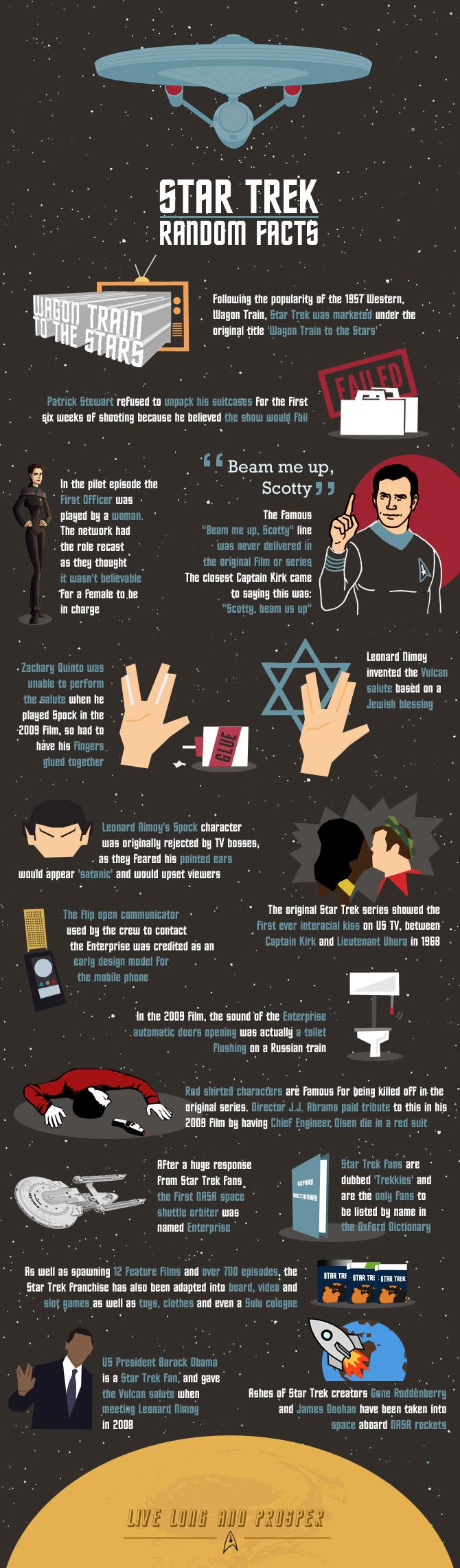 Star Trek: Random Facts