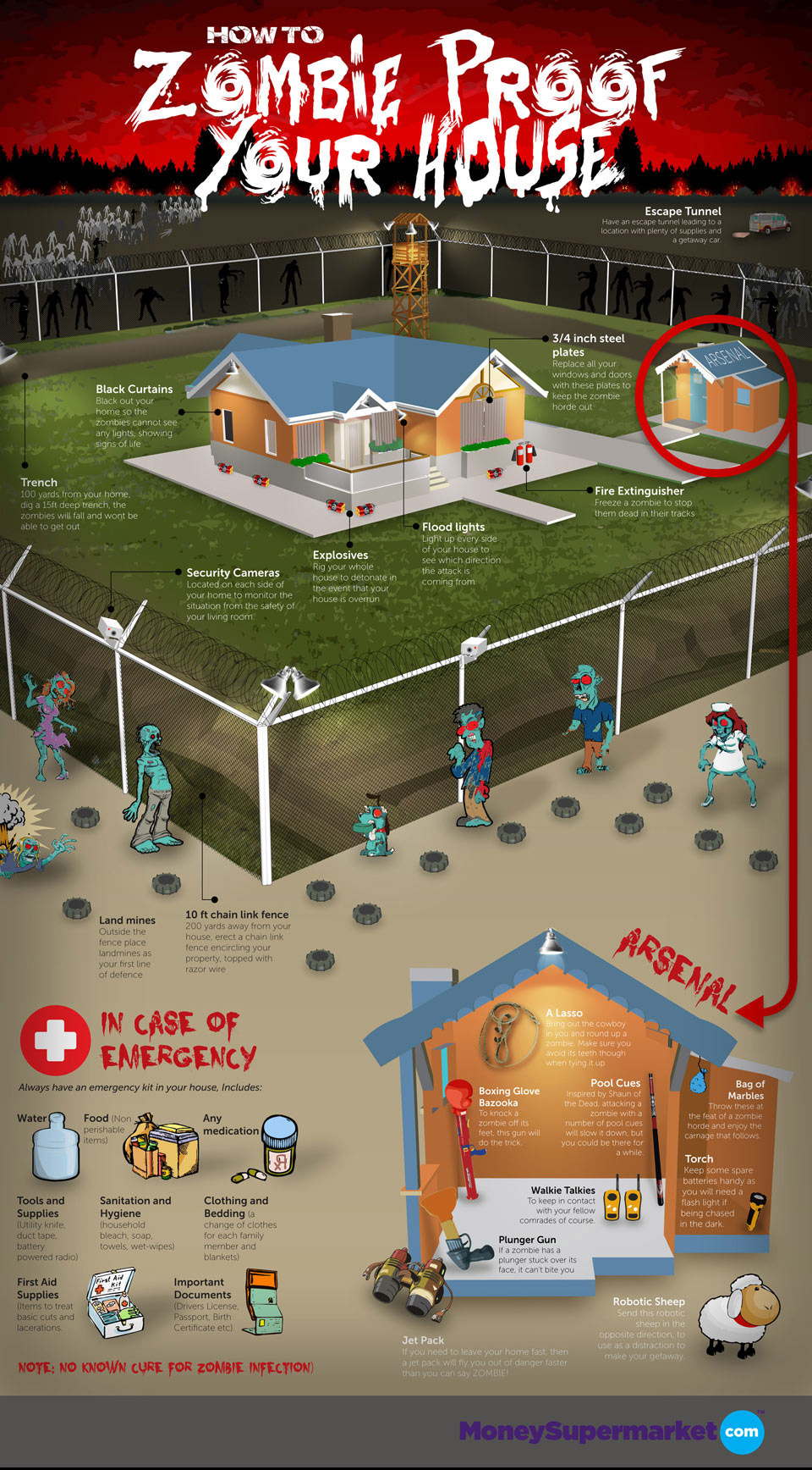 How to Zombie Proof Your House