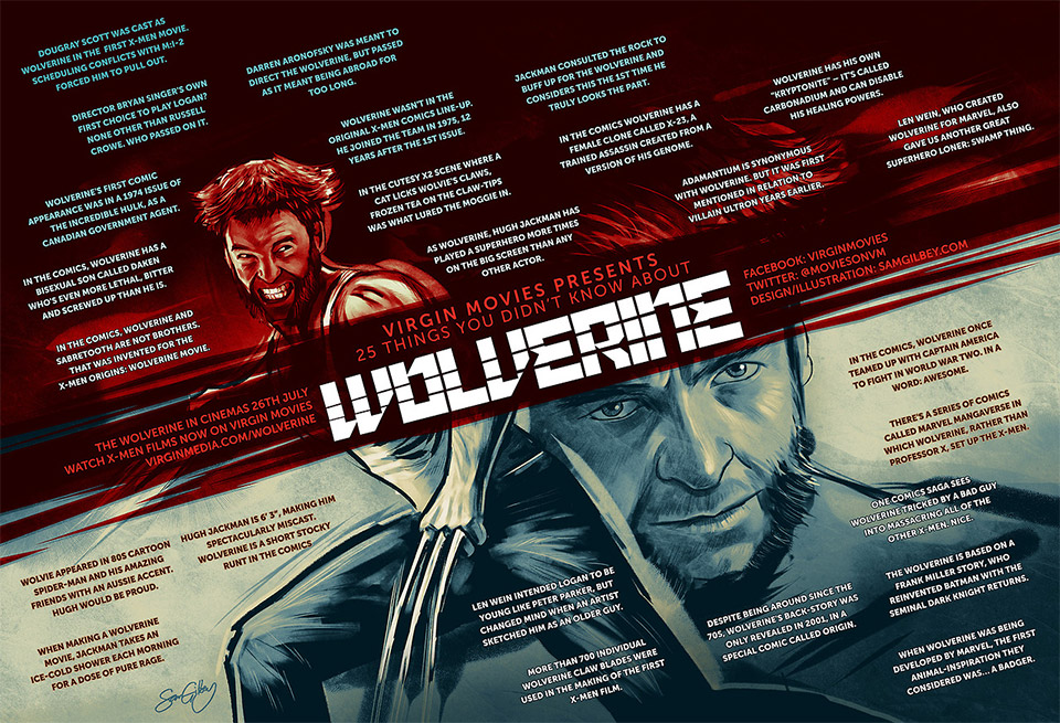 25 Things You Didn't Know About Wolverine