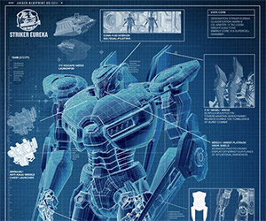 Pacific Rim: A Look at the Science of the Film