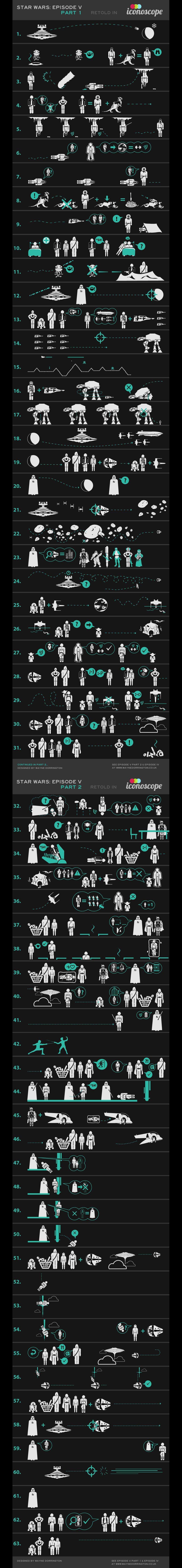 The Empire Strikes Back Retold in Iconoscope