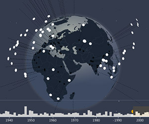 Amazing Interactive Graphic of Observed Meteorites
