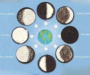 The Moon's Phases Explained Deliciously with Oreos