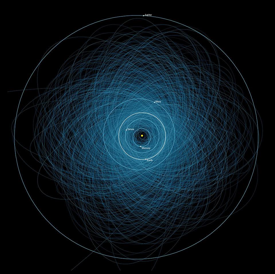 Orbits of 1,400+ Potentially Hazardous Asteroids