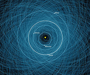 Orbits of 1,400+ Potentially Hazardous Asteroids