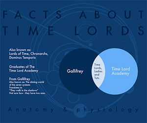 Facts About Time Lords: Anatomy and Physiology