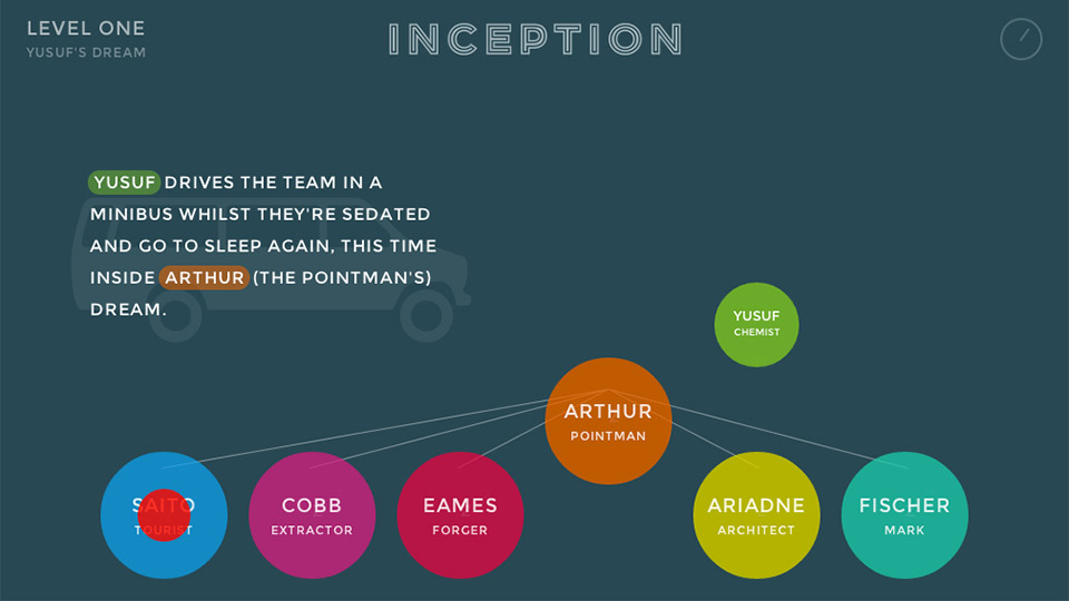 Inception Explained: An Interactive Storyline