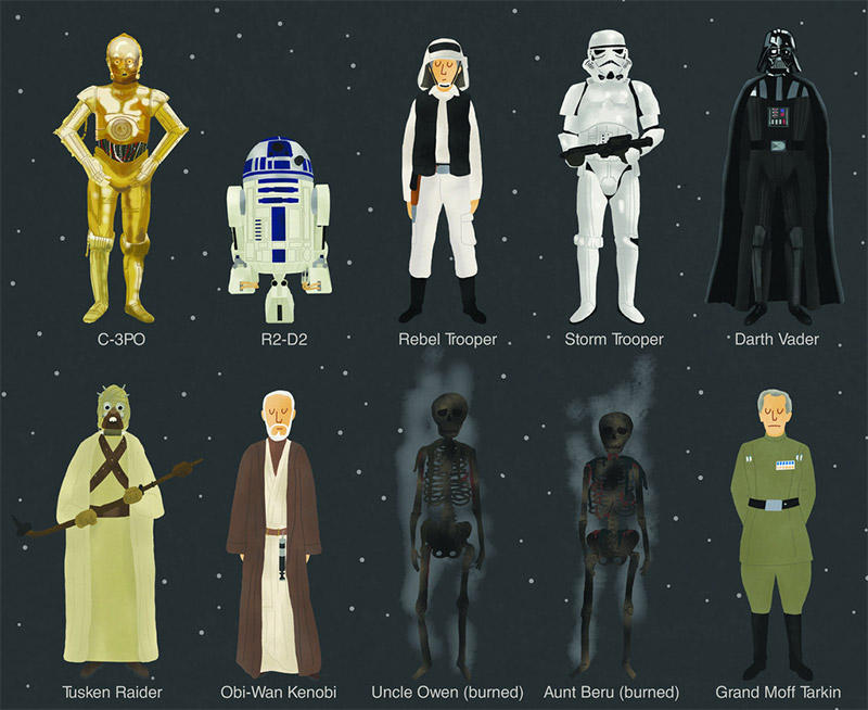 Star Wars: All Characters Poster Art - MightyMega
