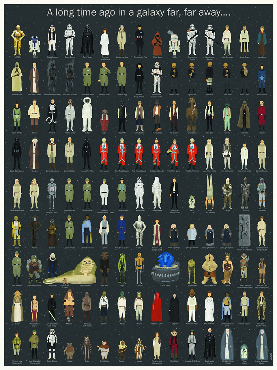 Star Wars: All Characters Poster Art