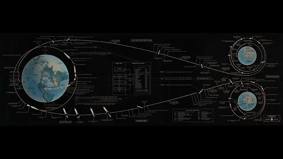 Apollo 11 Lunar Landing Mission Profile