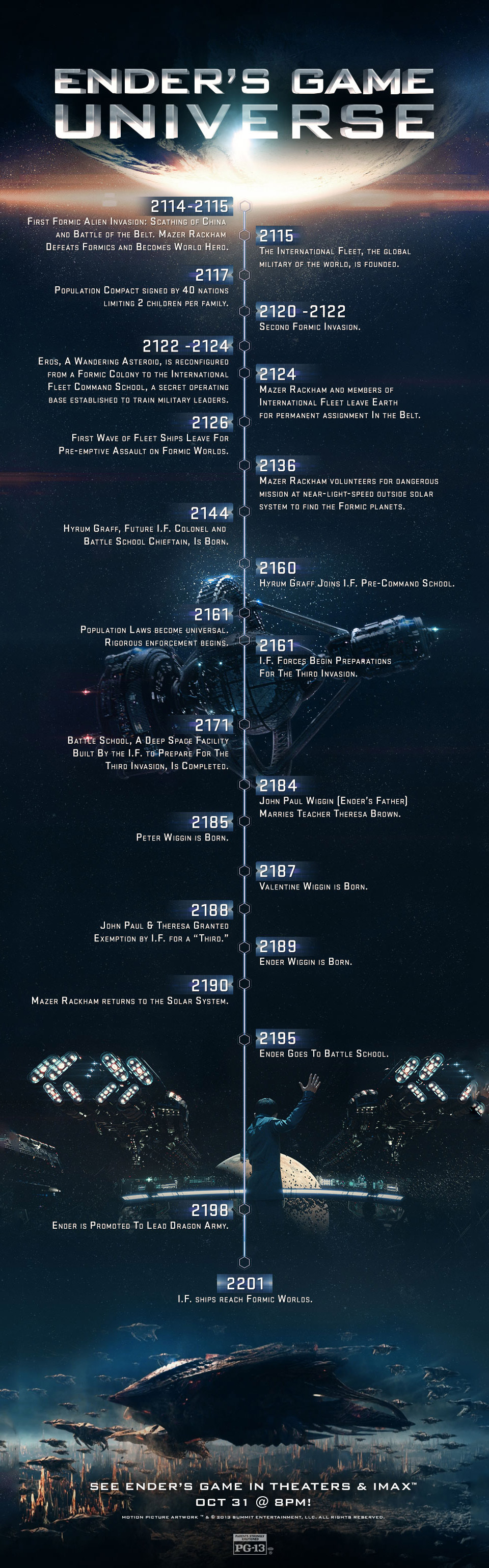 Ender's Game: Catch Up with This Timeline
