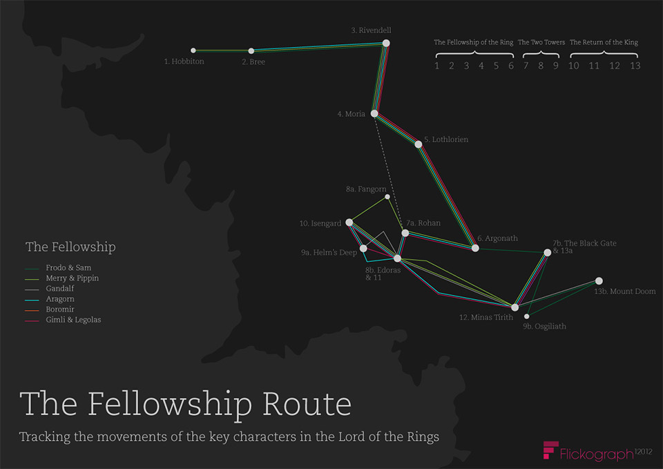 Map of the Fellowship of the Ring's Travels