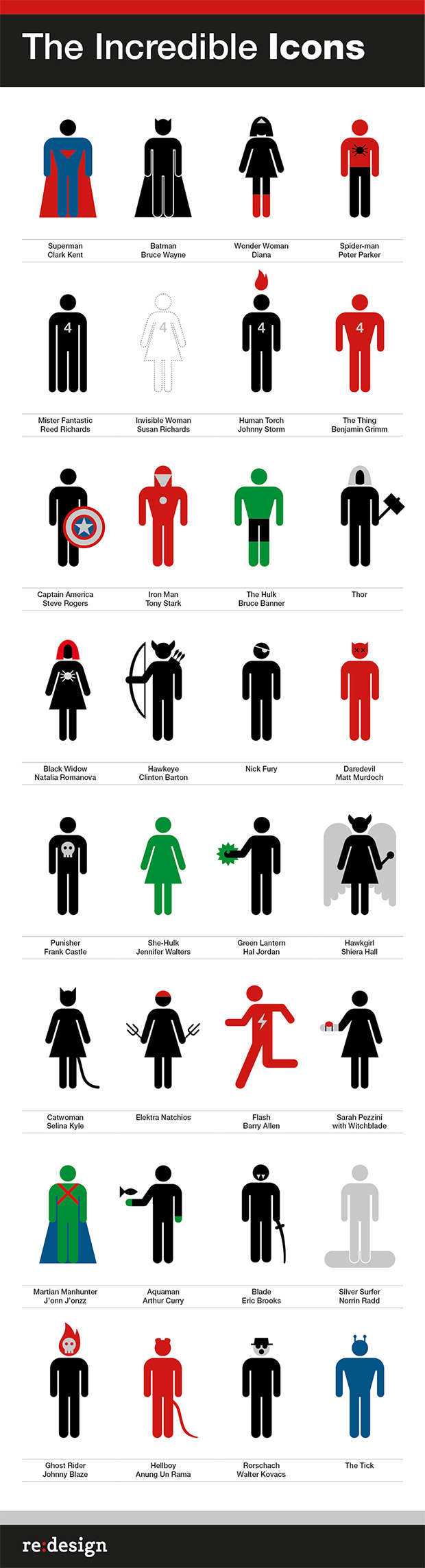 Superhero and Supervillain Iconography