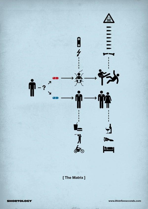 shortology_movie_poster_1