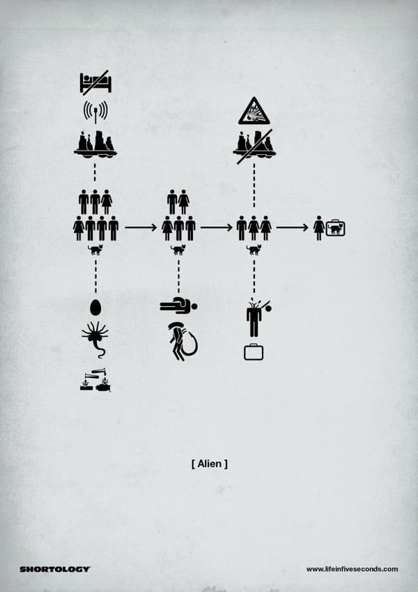 shortology_movie_poster_2