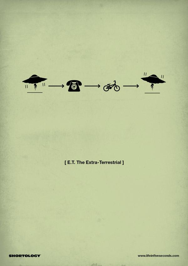 shortology_movie_poster_4