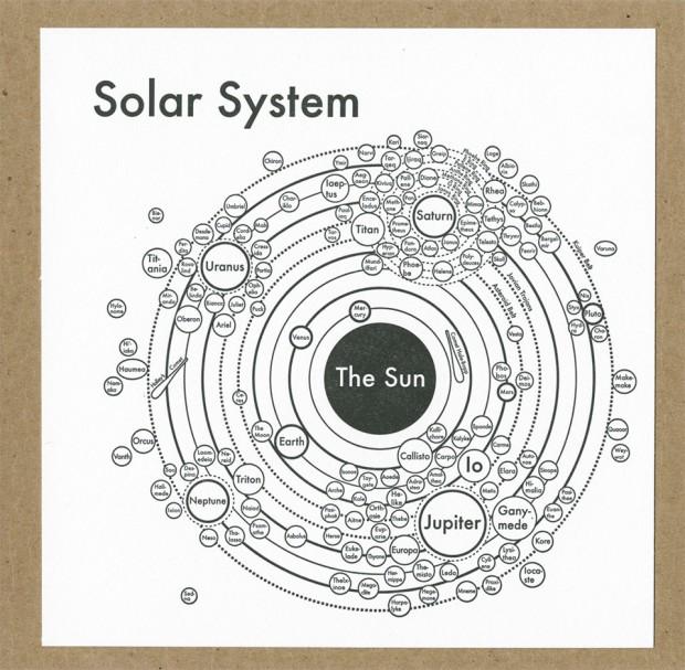 solar_system_letterpress_maps_1