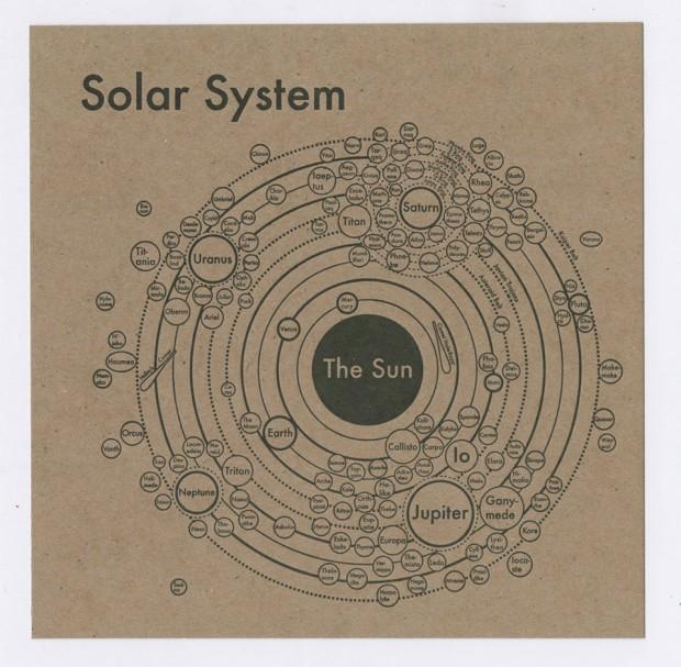 solar_system_letterpress_maps_2