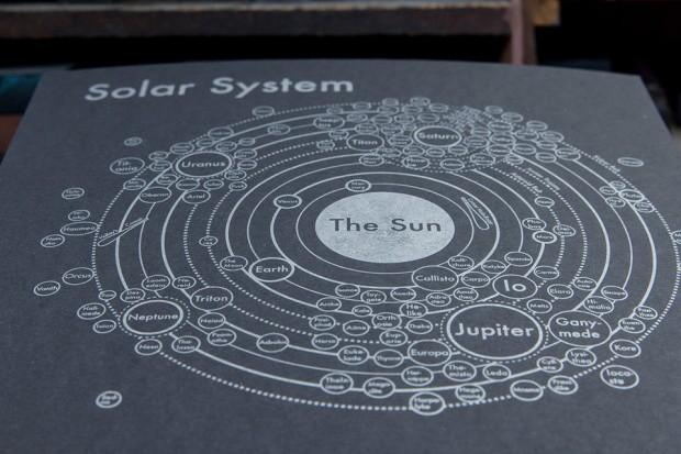 solar_system_letterpress_maps_3