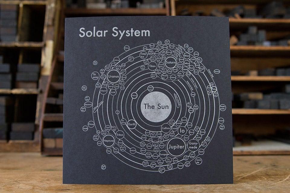 Letterpress Solar System Map
