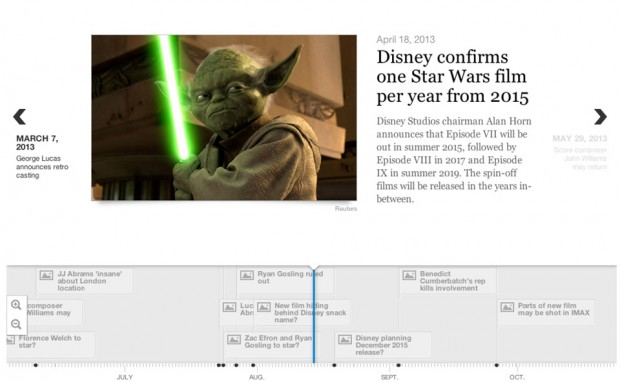 star_wars_rumors_interactive_timeline_1