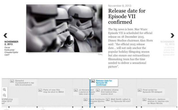 star_wars_rumors_interactive_timeline_2