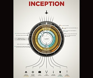 Inception: A Graphical Walkthrough