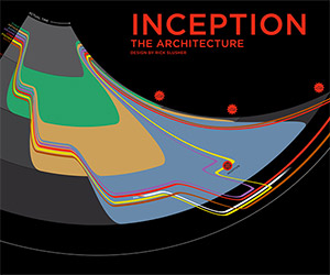 A Graphical Architecture for Inception