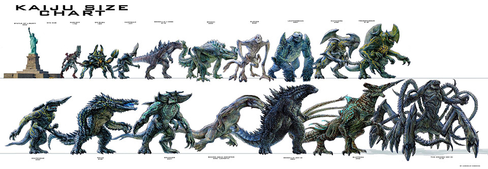 Awesome Kaiju Size Comparison Chart